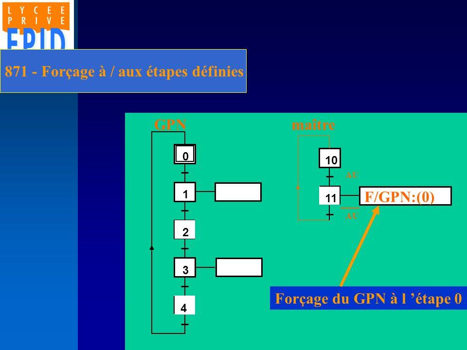 871 - Forçage à / aux étapes définies 2 1 3 4 0 4 11 10 F/GPN:(0) AU Forçage du GPN à l étape 0 GPNmaître