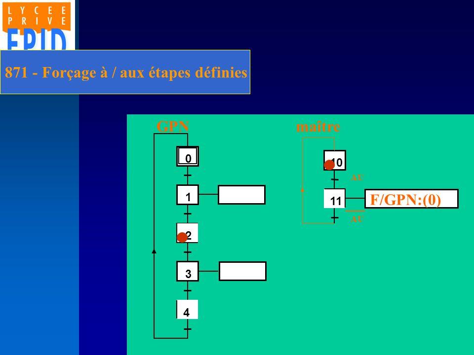 871 - Forçage à / aux étapes définies 2 1 3 4 0 4 11 10 F/GPN:(0) AU GPNmaître