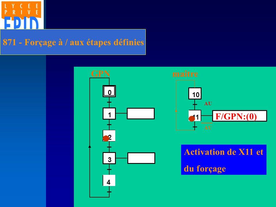 871 - Forçage à / aux étapes définies 2 1 3 4 0 4 11 10 F/GPN:(0) AU GPNmaître Activation de X11 et du forçage