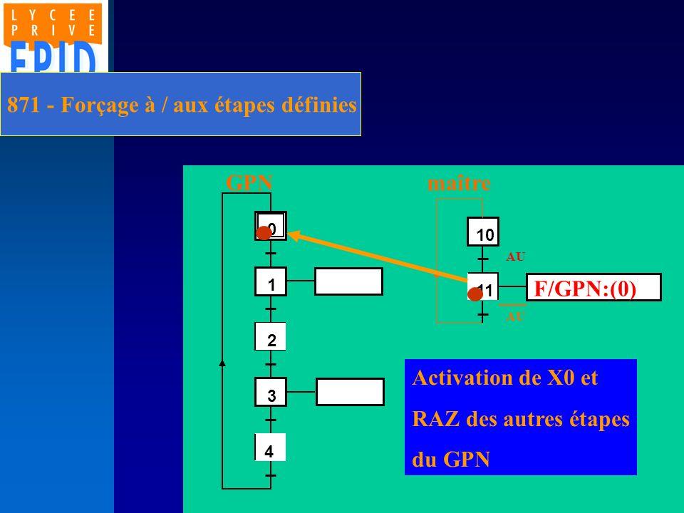 871 - Forçage à / aux étapes définies 2 1 3 4 0 4 11 10 F/GPN:(0) AU GPNmaître Activation de X0 et RAZ des autres étapes du GPN
