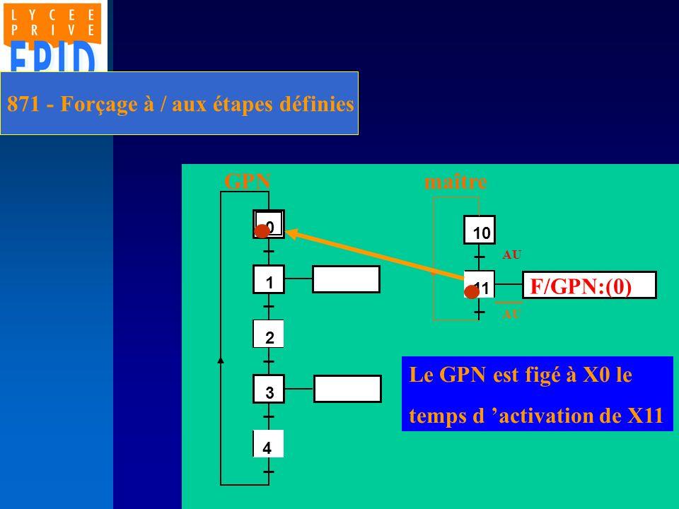 871 - Forçage à / aux étapes définies 2 1 3 4 0 4 11 10 F/GPN:(0) AU GPNmaître Le GPN est figé à X0 le temps d activation de X11