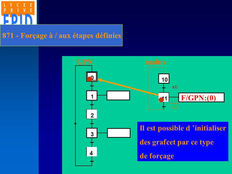 871 - Forçage à / aux étapes définies 2 1 3 4 0 4 11 10 F/GPN:(0) AU GPNmaître Il est possible d initialiser des grafcet par ce type de forçage
