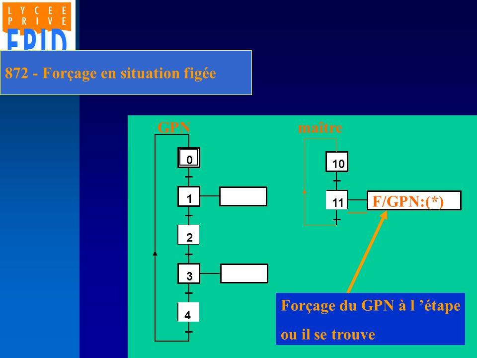 872 - Forçage en situation figée 2 1 3 4 0 4 11 10 F/GPN:(*) Forçage du GPN à l étape ou il se trouve GPNmaître