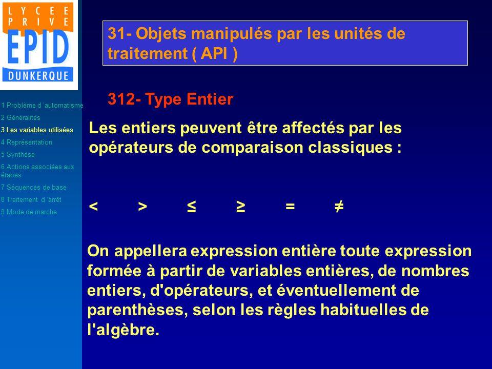 Les entiers peuvent être affectés par les opérateurs de comparaison classiques : <>= On appellera expression entière toute expression formée à partir