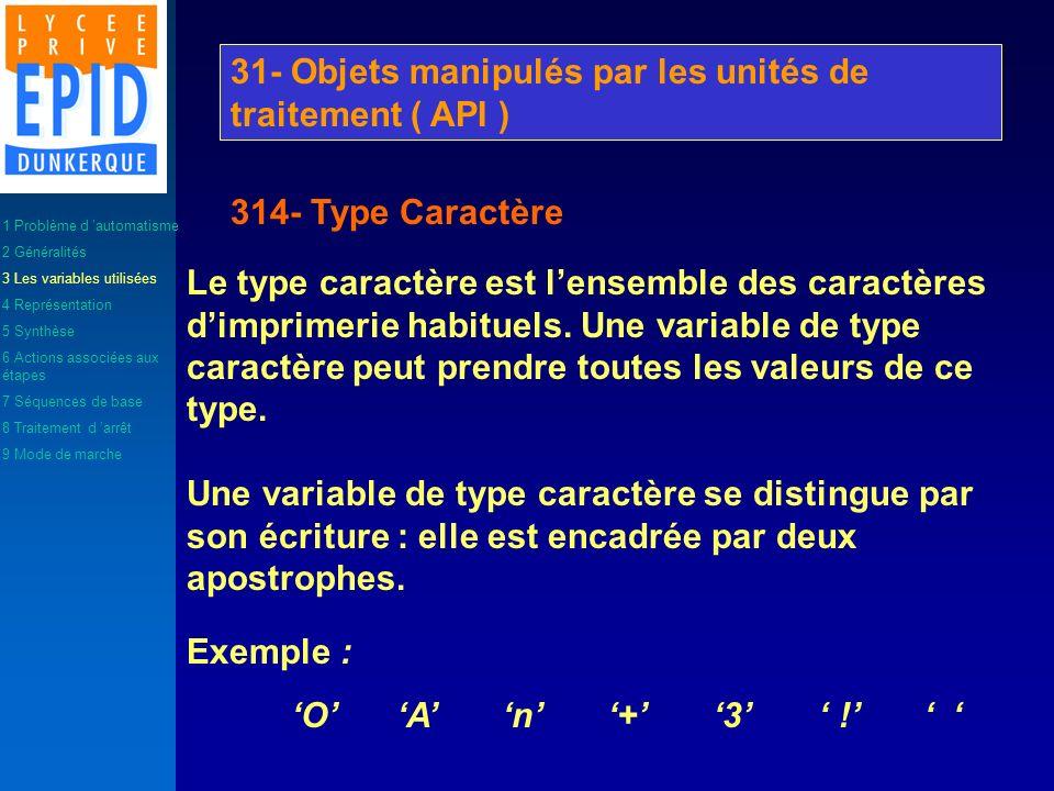 Le type caractère est lensemble des caractères dimprimerie habituels. Une variable de type caractère peut prendre toutes les valeurs de ce type. Une v