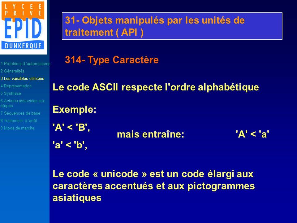 Le code ASCII respecte l'ordre alphabétique Exemple: 'A' < 'B', 'a' < 'b', mais entraîne:'A' < 'a' Le code « unicode » est un code élargi aux caractèr