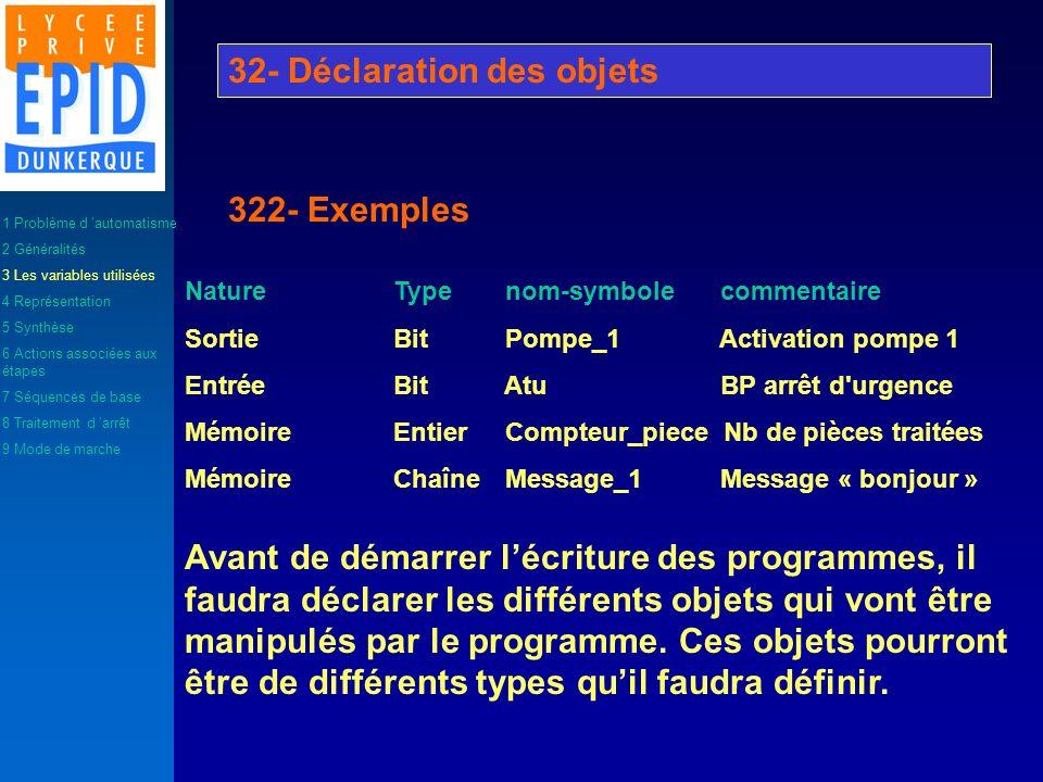 Nature Type nom-symbole commentaire Sortie Bit Pompe_1 Activation pompe 1 Entrée Bit Atu BP arrêt d'urgence Mémoire Entier Compteur_piece Nb de pièces