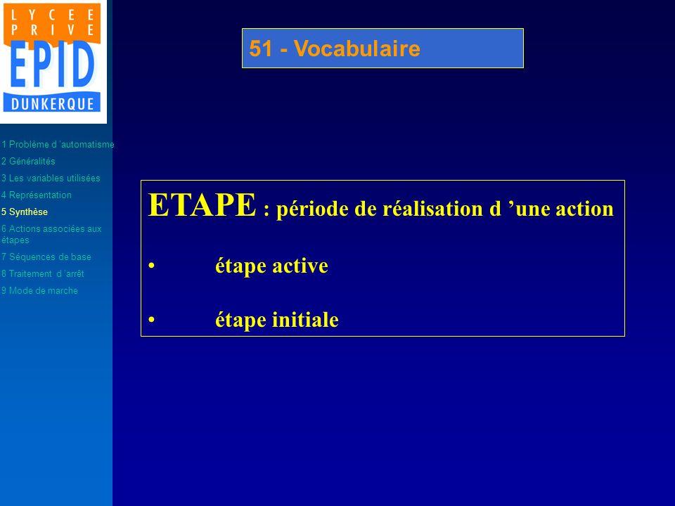 51 - Vocabulaire ETAPE : période de réalisation d une action étape active étape initiale 1 Problème d automatisme 2 Généralités 3 Les variables utilis