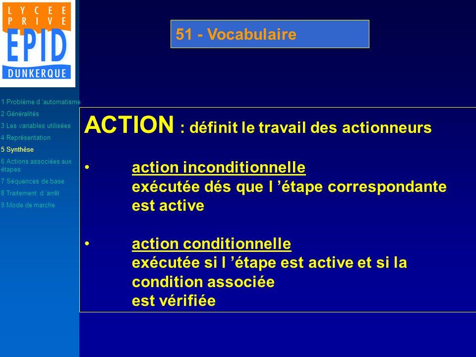 ACTION : définit le travail des actionneurs action inconditionnelle exécutée dés que l étape correspondante est active action conditionnelle exécutée