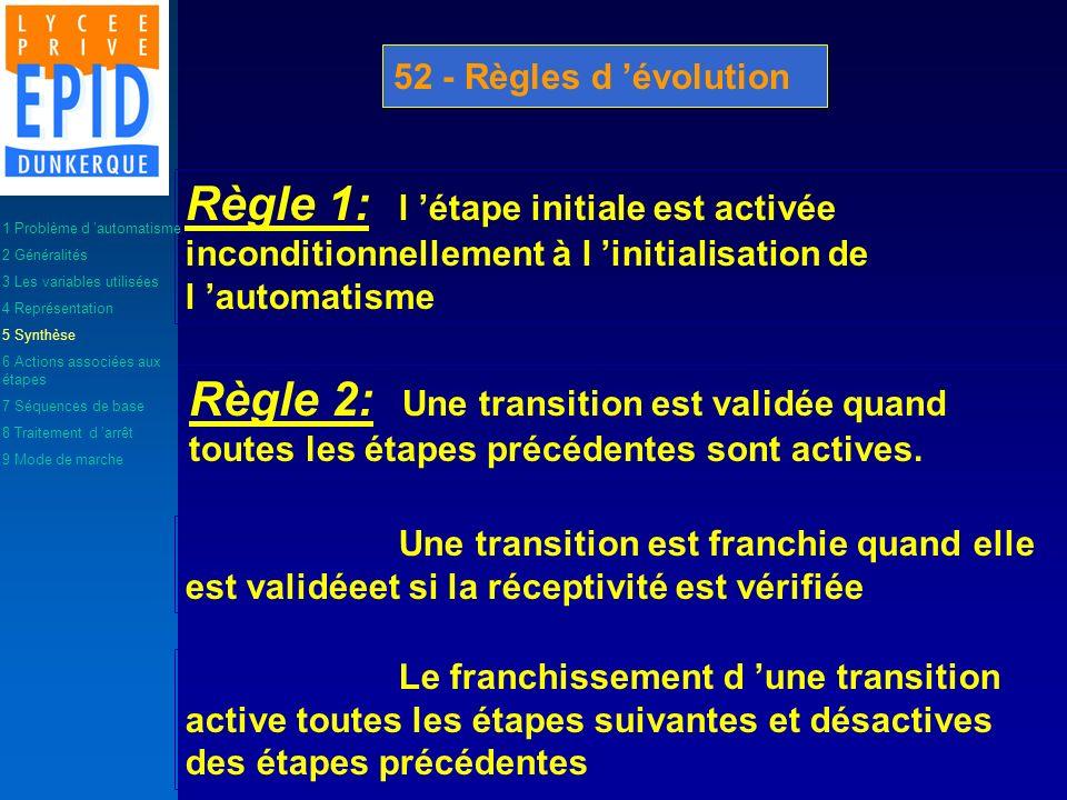 Règle 1: l étape initiale est activée inconditionnellement à l initialisation de l automatisme Règle 2: Une transition est validée quand toutes les ét