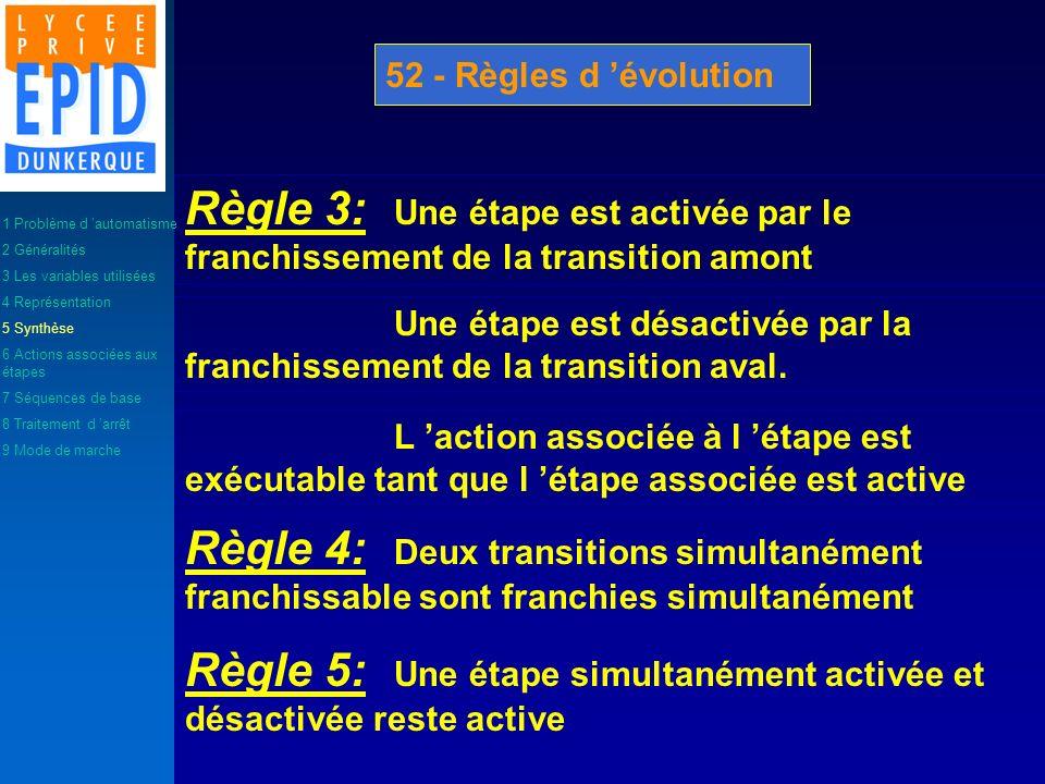 Règle 3: Une étape est activée par le franchissement de la transition amont Une étape est désactivée par la franchissement de la transition aval. L ac