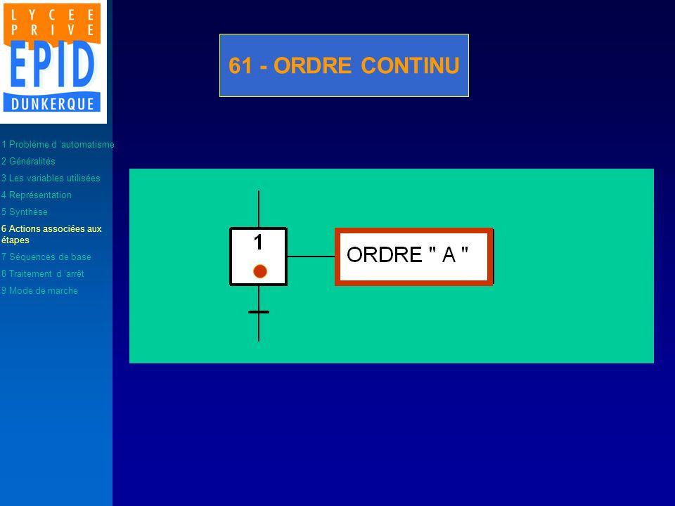 61 - ORDRE CONTINU 1 Problème d automatisme 2 Généralités 3 Les variables utilisées 4 Représentation 5 Synthèse 6 Actions associées aux étapes 7 Séque