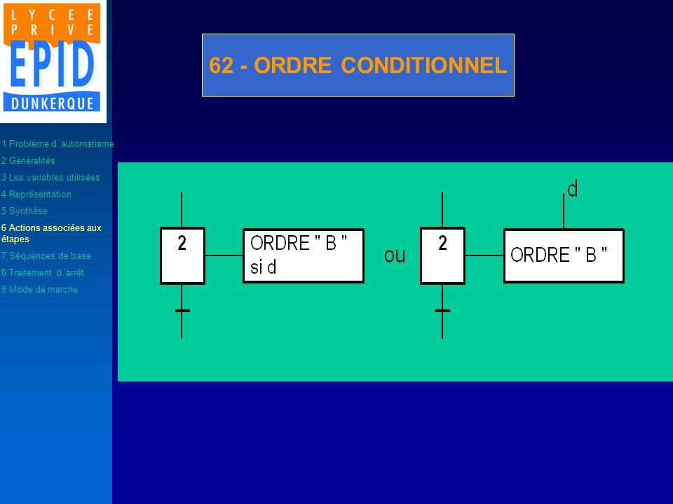 62 - ORDRE CONDITIONNEL 1 Problème d automatisme 2 Généralités 3 Les variables utilisées 4 Représentation 5 Synthèse 6 Actions associées aux étapes 7