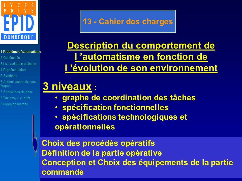 13 - Cahier des charges Description du comportement de l automatisme en fonction de l évolution de son environnement 3 niveaux : graphe de coordinatio