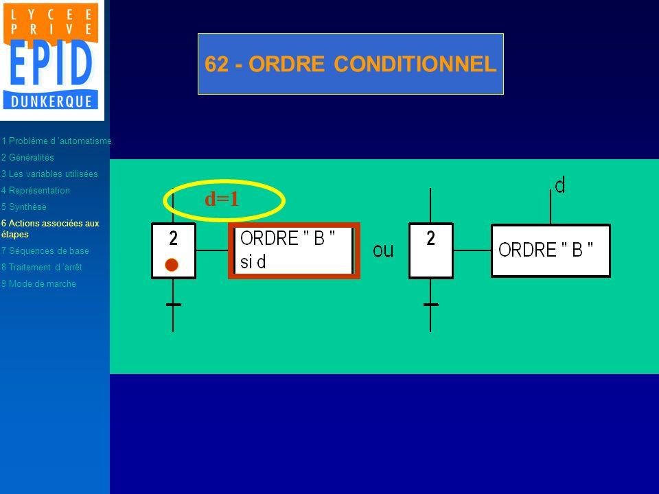 d=1 62 - ORDRE CONDITIONNEL 1 Problème d automatisme 2 Généralités 3 Les variables utilisées 4 Représentation 5 Synthèse 6 Actions associées aux étape