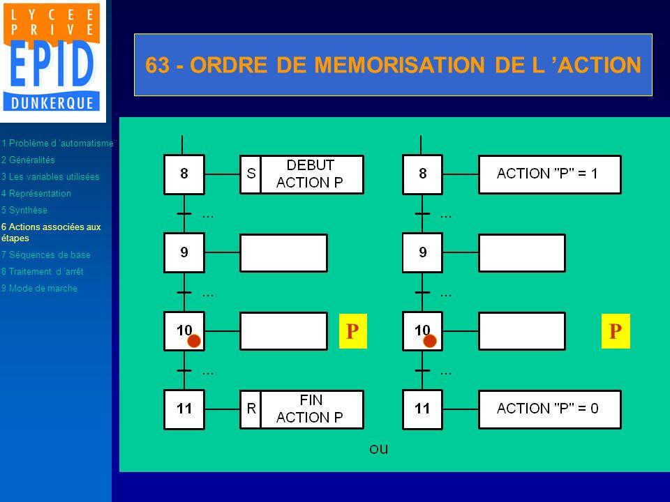 PP 63 - ORDRE DE MEMORISATION DE L ACTION 1 Problème d automatisme 2 Généralités 3 Les variables utilisées 4 Représentation 5 Synthèse 6 Actions assoc