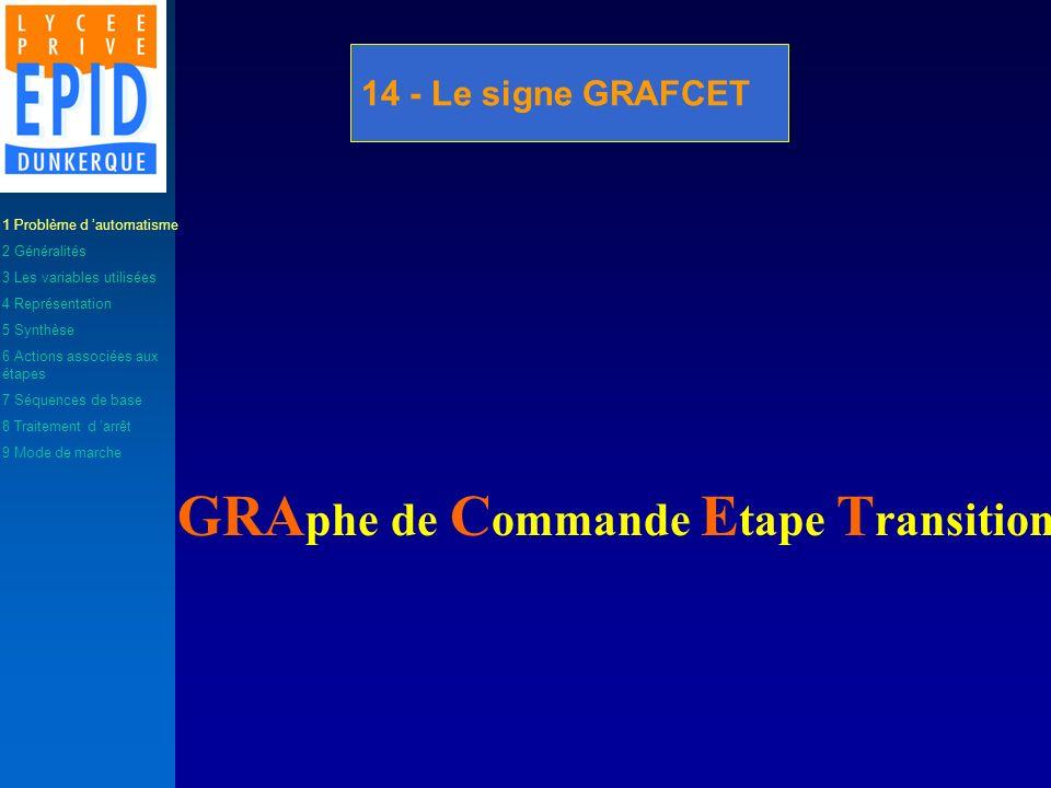 14 - Le signe GRAFCET GRA phe de C ommande E tape T ransition 1 Problème d automatisme 2 Généralités 3 Les variables utilisées 4 Représentation 5 Synt