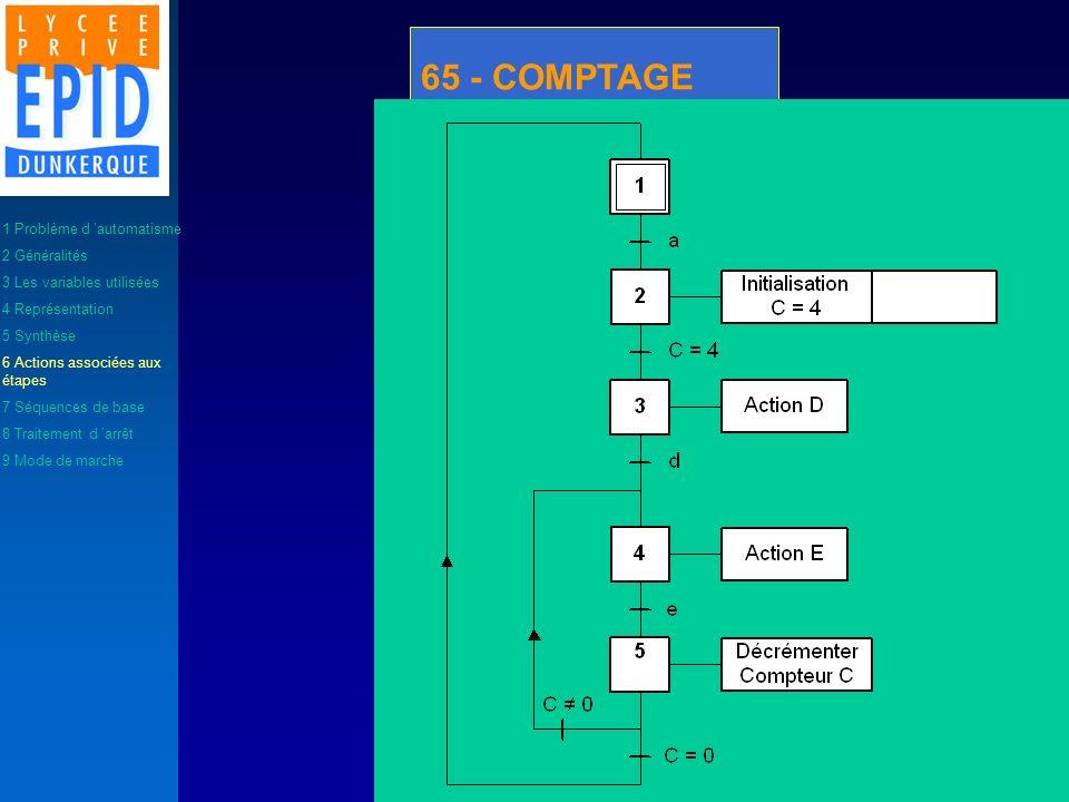 65 - COMPTAGE 1 Problème d automatisme 2 Généralités 3 Les variables utilisées 4 Représentation 5 Synthèse 6 Actions associées aux étapes 7 Séquences