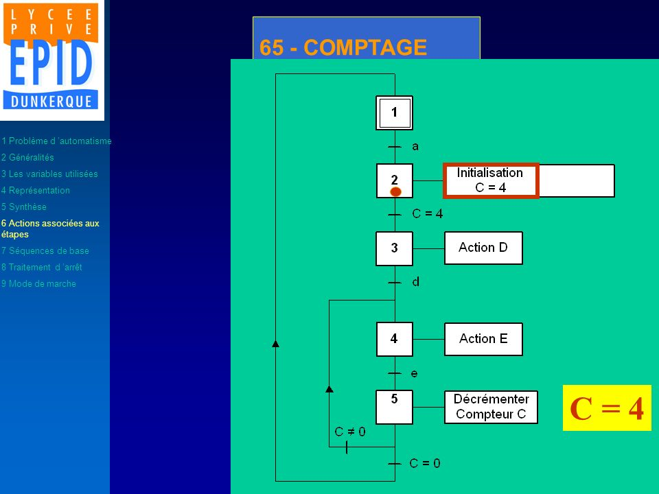65 - COMPTAGE C = 4 1 Problème d automatisme 2 Généralités 3 Les variables utilisées 4 Représentation 5 Synthèse 6 Actions associées aux étapes 7 Séqu