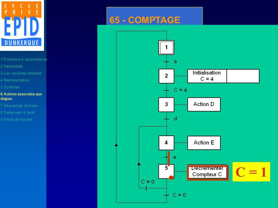65 - COMPTAGE C = 1 1 Problème d automatisme 2 Généralités 3 Les variables utilisées 4 Représentation 5 Synthèse 6 Actions associées aux étapes 7 Séqu