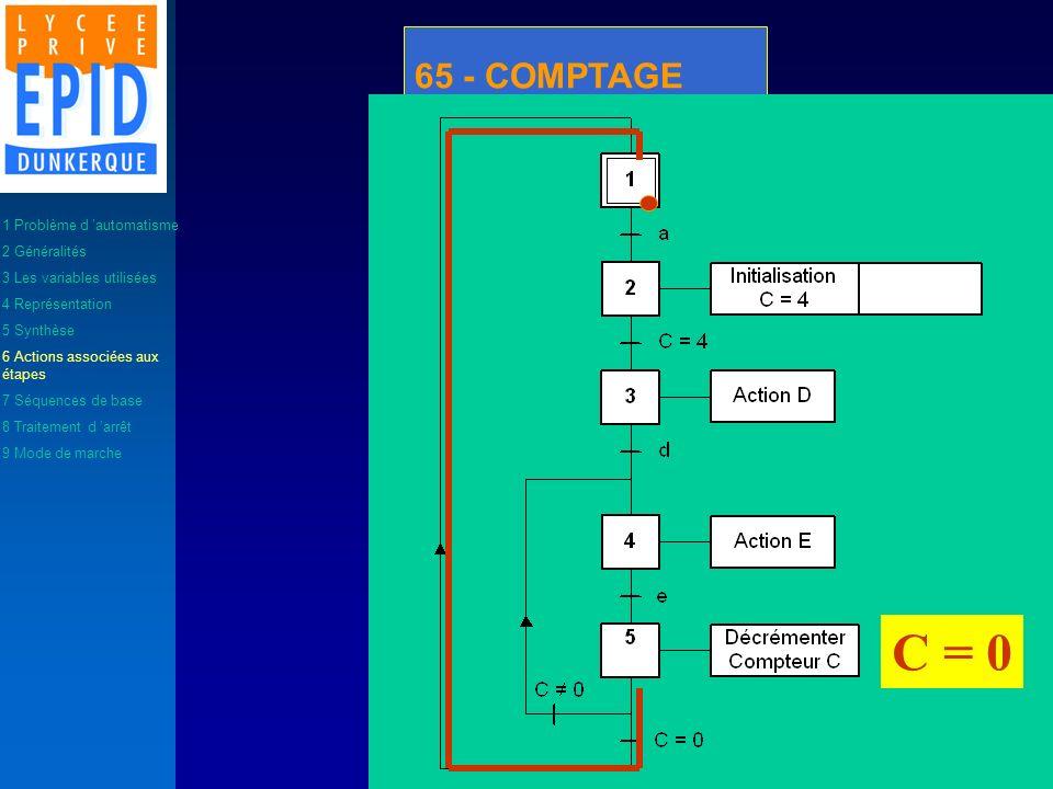 65 - COMPTAGE C = 0 1 Problème d automatisme 2 Généralités 3 Les variables utilisées 4 Représentation 5 Synthèse 6 Actions associées aux étapes 7 Séqu