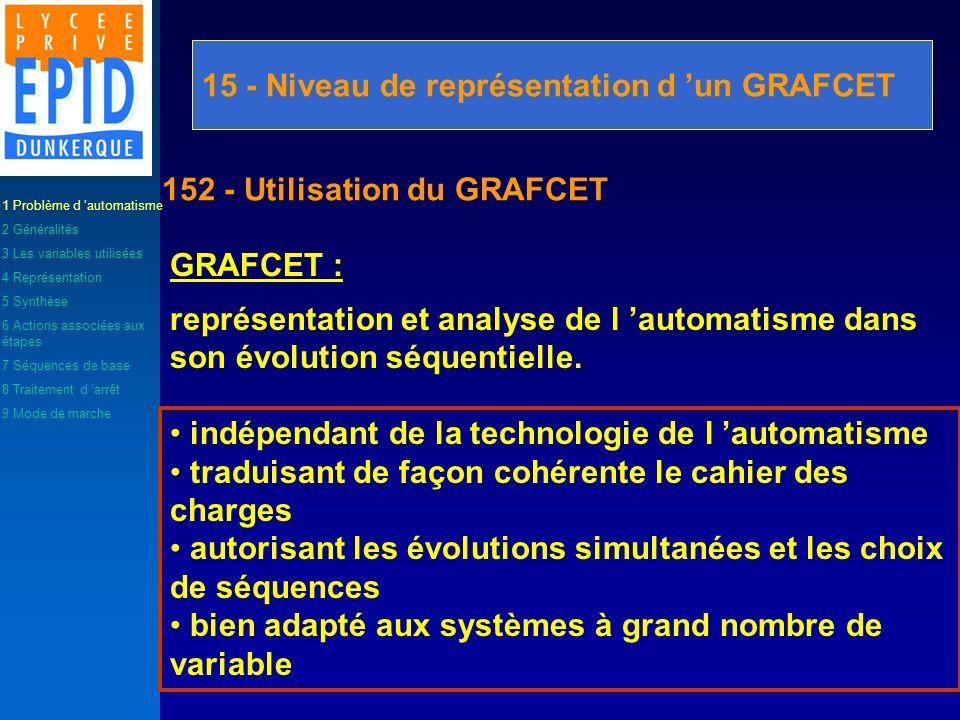 152 - Utilisation du GRAFCET GRAFCET : représentation et analyse de l automatisme dans son évolution séquentielle. indépendant de la technologie de l