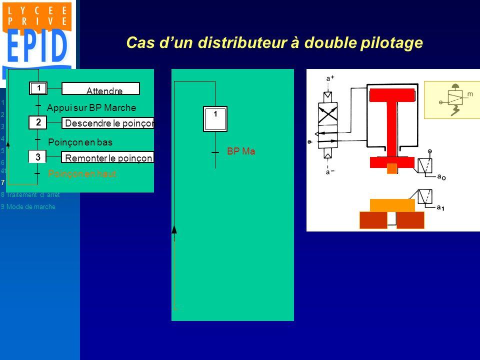1 Problème d automatisme 2 Généralités 3 Les variables utilisées 4 Représentation 5 Synthèse 6 Actions associées aux étapes 7 Séquences de base 8 Trai
