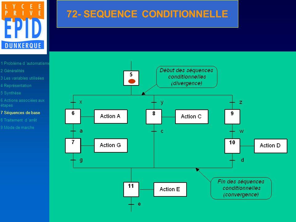 72- SEQUENCE CONDITIONNELLE 1 Problème d automatisme 2 Généralités 3 Les variables utilisées 4 Représentation 5 Synthèse 6 Actions associées aux étape