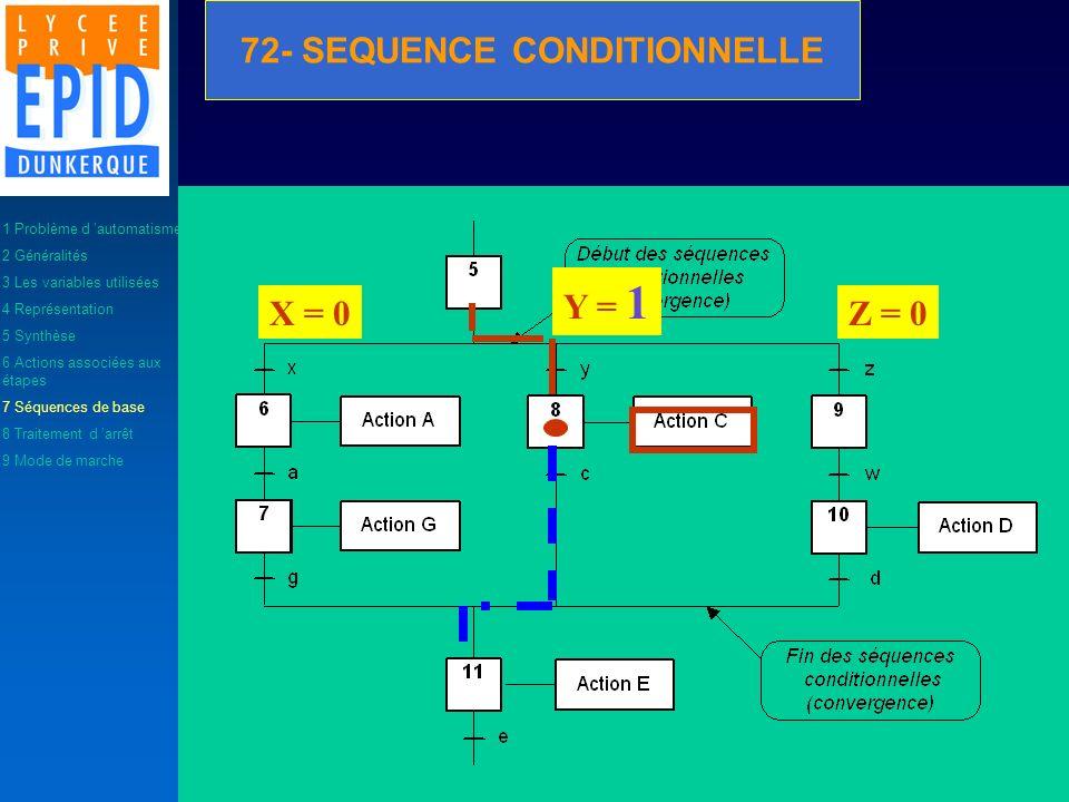 Y = 1 Z = 0X = 0 1 Problème d automatisme 2 Généralités 3 Les variables utilisées 4 Représentation 5 Synthèse 6 Actions associées aux étapes 7 Séquenc