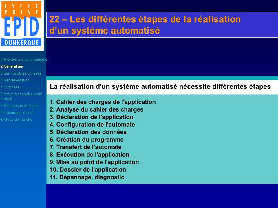 22 – Les différentes étapes de la réalisation dun système automatisé 1 Problème d automatisme 2 Généralités 3 Les variables utilisées 4 Représentation