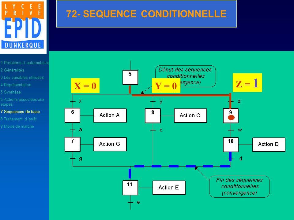 Z = 1 Y = 0X = 0 1 Problème d automatisme 2 Généralités 3 Les variables utilisées 4 Représentation 5 Synthèse 6 Actions associées aux étapes 7 Séquenc