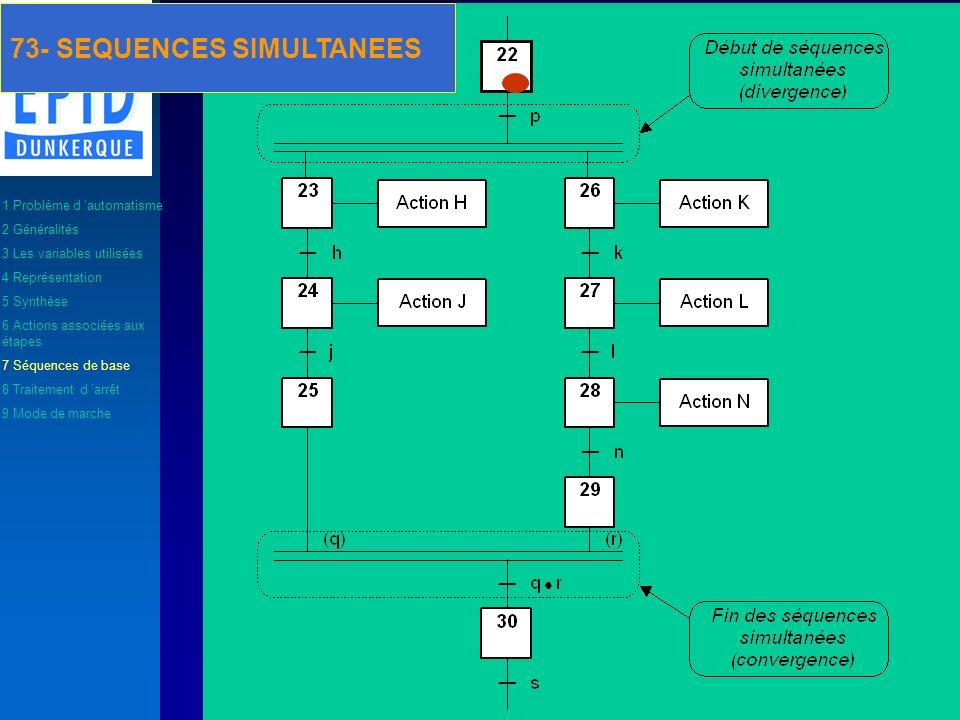 73- SEQUENCES SIMULTANEES 1 Problème d automatisme 2 Généralités 3 Les variables utilisées 4 Représentation 5 Synthèse 6 Actions associées aux étapes