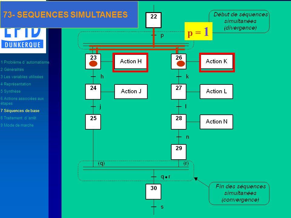 p = 1 1 Problème d automatisme 2 Généralités 3 Les variables utilisées 4 Représentation 5 Synthèse 6 Actions associées aux étapes 7 Séquences de base