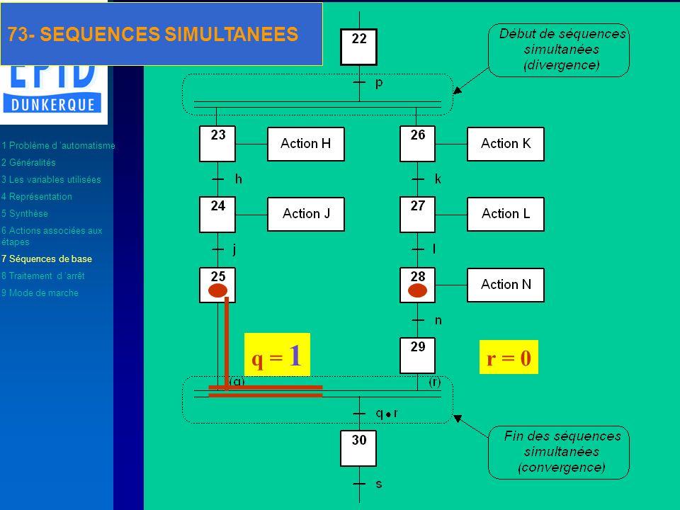 q = 1 r = 0 1 Problème d automatisme 2 Généralités 3 Les variables utilisées 4 Représentation 5 Synthèse 6 Actions associées aux étapes 7 Séquences de