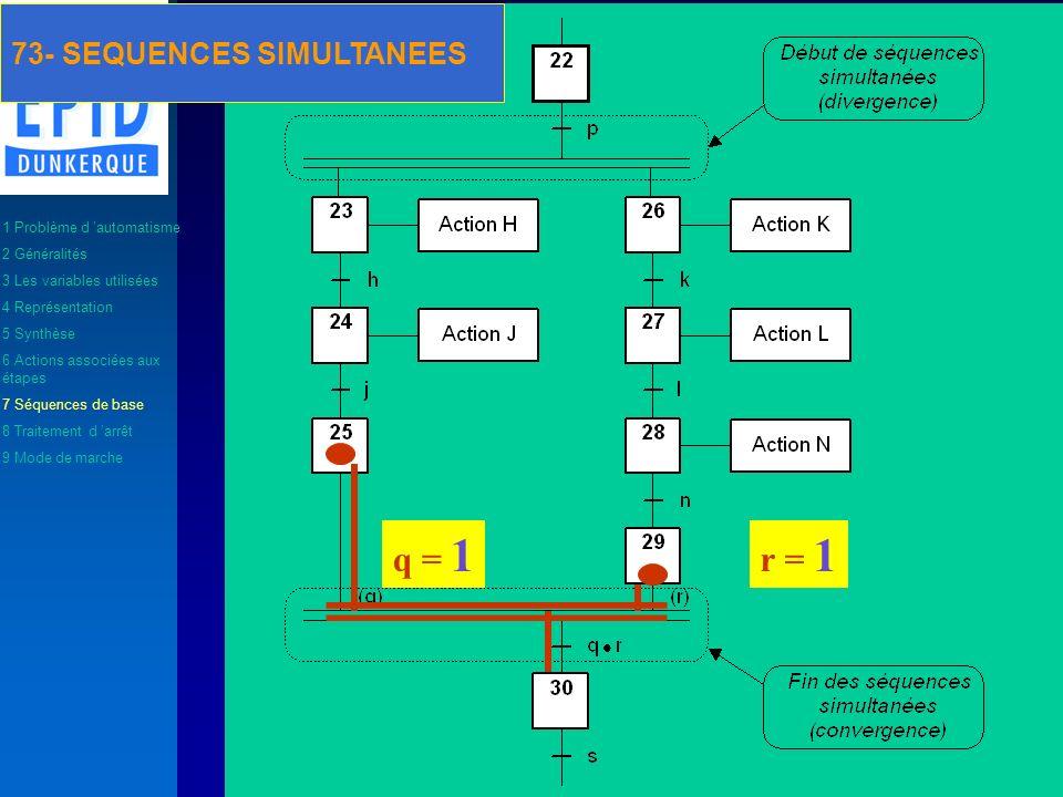 q = 1 r = 1 1 Problème d automatisme 2 Généralités 3 Les variables utilisées 4 Représentation 5 Synthèse 6 Actions associées aux étapes 7 Séquences de
