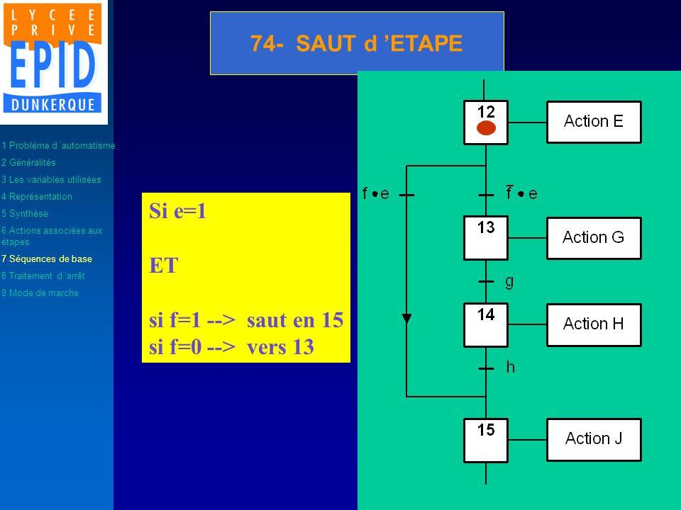 74- SAUT d ETAPE Si e=1 ET si f=1 --> saut en 15 si f=0 --> vers 13 1 Problème d automatisme 2 Généralités 3 Les variables utilisées 4 Représentation