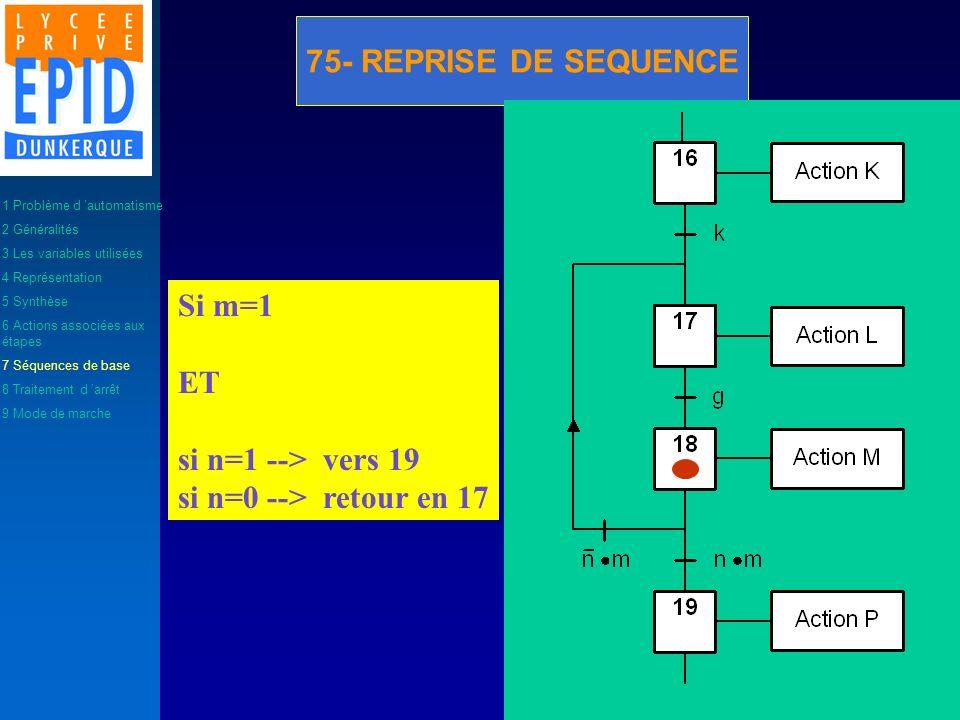 75- REPRISE DE SEQUENCE Si m=1 ET si n=1 --> vers 19 si n=0 --> retour en 17 1 Problème d automatisme 2 Généralités 3 Les variables utilisées 4 Représ