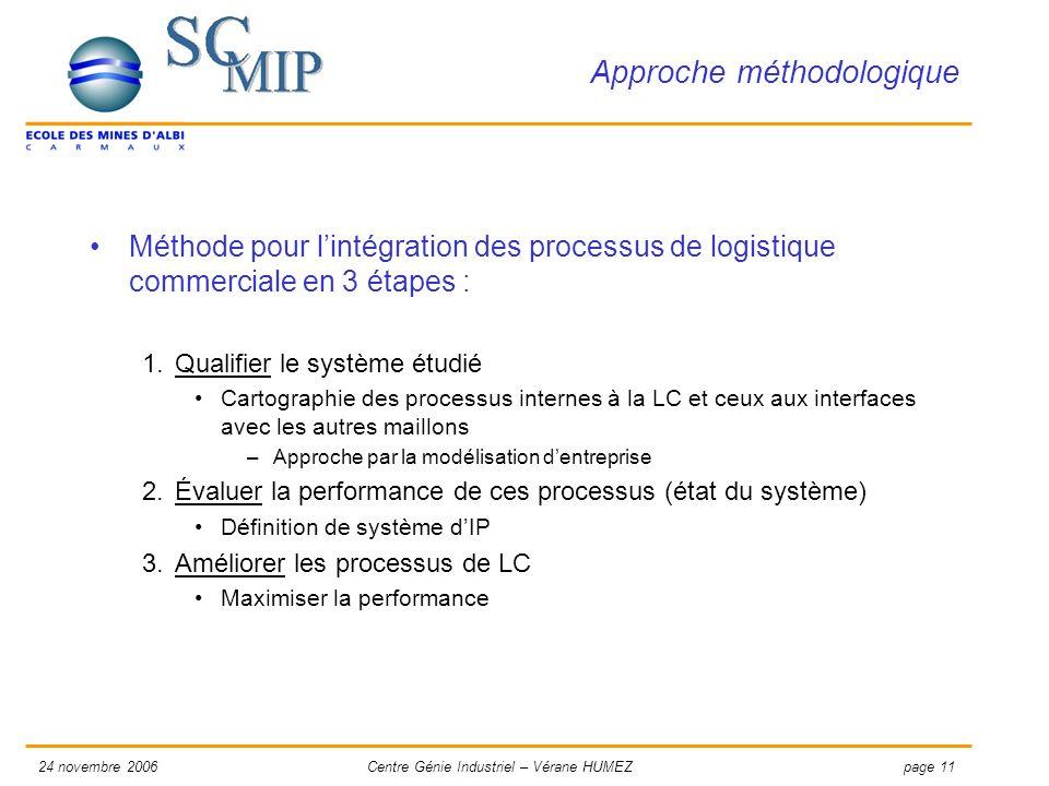 page 1124 novembre 2006Centre Génie Industriel – Vérane HUMEZ Approche méthodologique Méthode pour lintégration des processus de logistique commercial