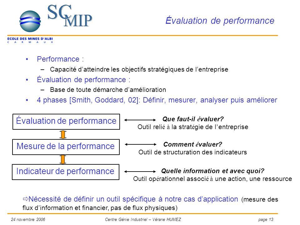page 1324 novembre 2006Centre Génie Industriel – Vérane HUMEZ Évaluation de performance Performance : –Capacité datteindre les objectifs stratégiques