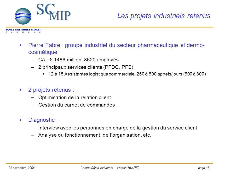 page 1524 novembre 2006Centre Génie Industriel – Vérane HUMEZ Les projets industriels retenus Pierre Fabre : groupe industriel du secteur pharmaceutiq