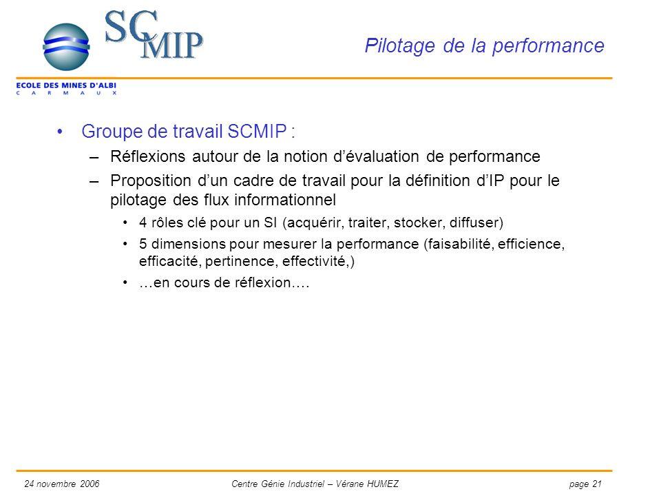 page 2124 novembre 2006Centre Génie Industriel – Vérane HUMEZ Pilotage de la performance Groupe de travail SCMIP : –Réflexions autour de la notion dév