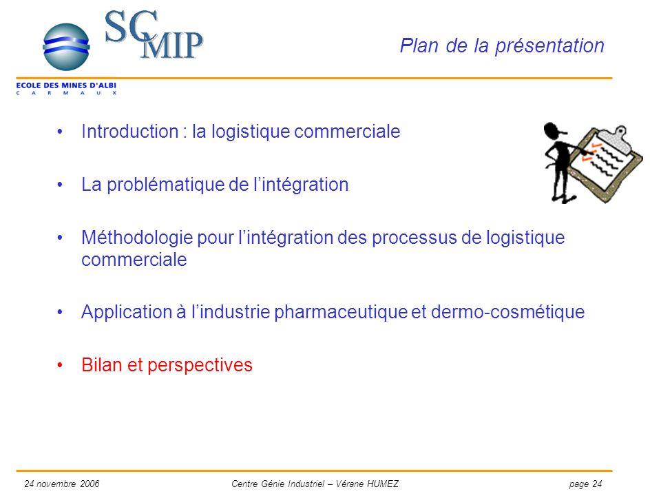 page 2424 novembre 2006Centre Génie Industriel – Vérane HUMEZ Plan de la présentation Introduction : la logistique commerciale La problématique de lin