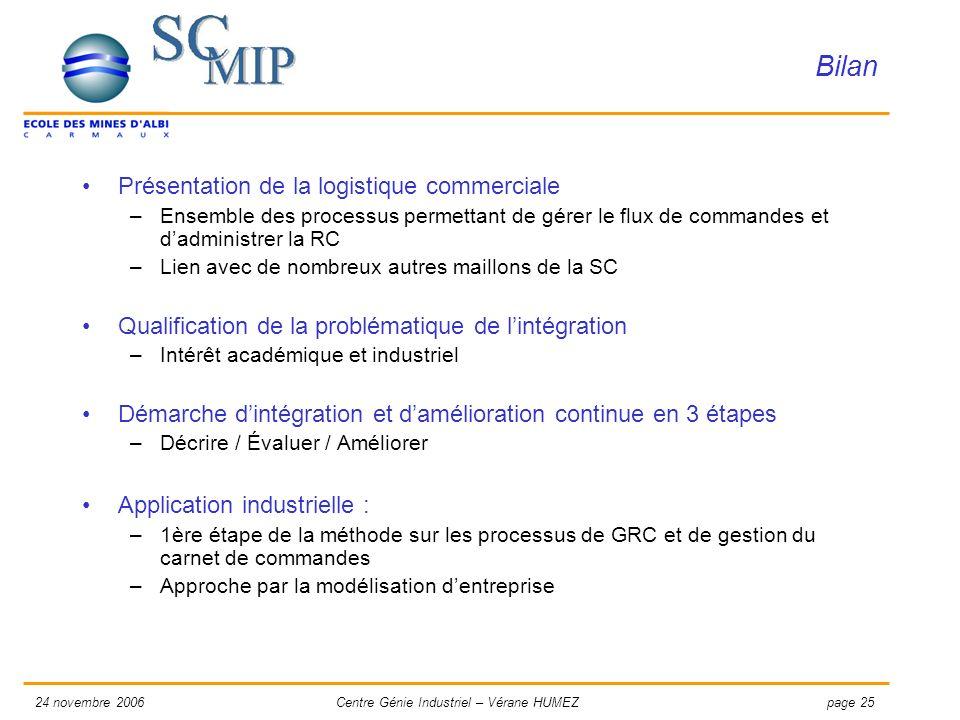 page 2524 novembre 2006Centre Génie Industriel – Vérane HUMEZ Bilan Présentation de la logistique commerciale –Ensemble des processus permettant de gé