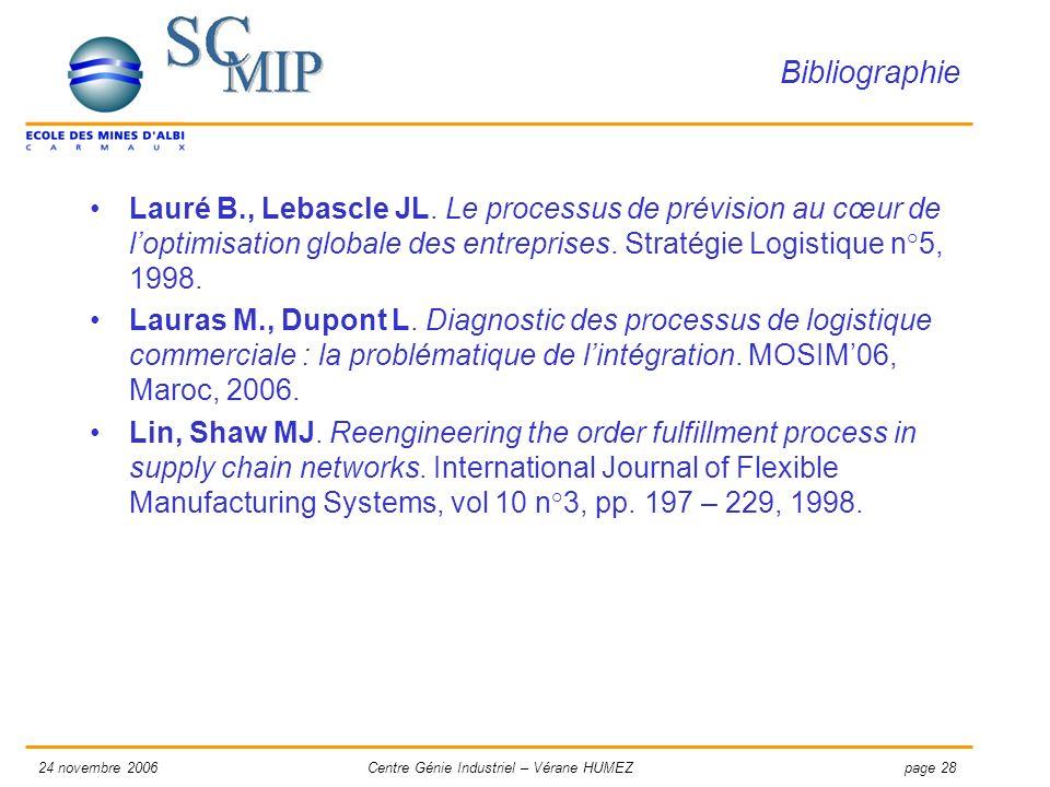 page 2824 novembre 2006Centre Génie Industriel – Vérane HUMEZ Bibliographie Lauré B., Lebascle JL. Le processus de prévision au cœur de loptimisation