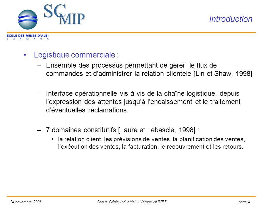 page 424 novembre 2006Centre Génie Industriel – Vérane HUMEZ Introduction Logistique commerciale : –Ensemble des processus permettant de gérer le flux