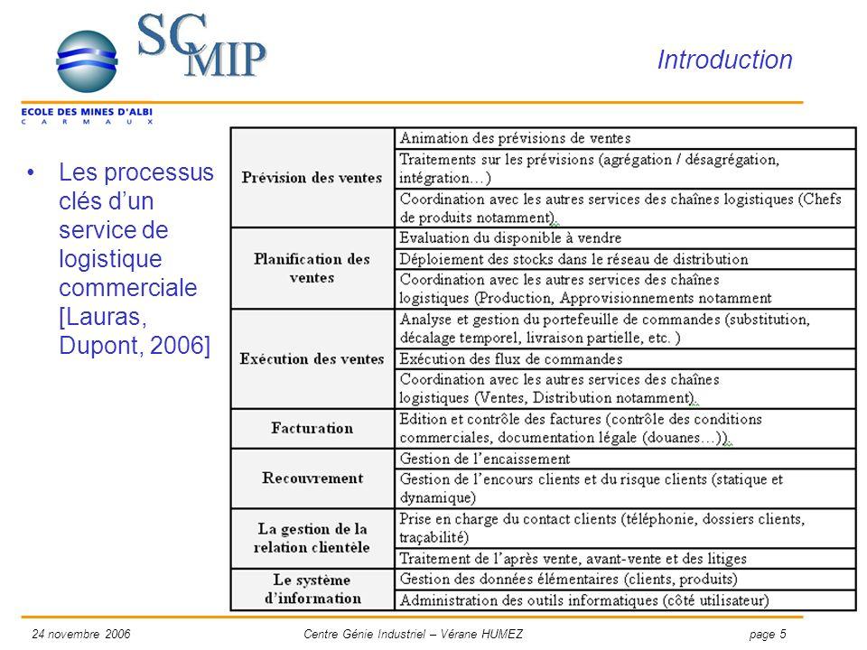 page 524 novembre 2006Centre Génie Industriel – Vérane HUMEZ Introduction Les processus clés dun service de logistique commerciale [Lauras, Dupont, 20