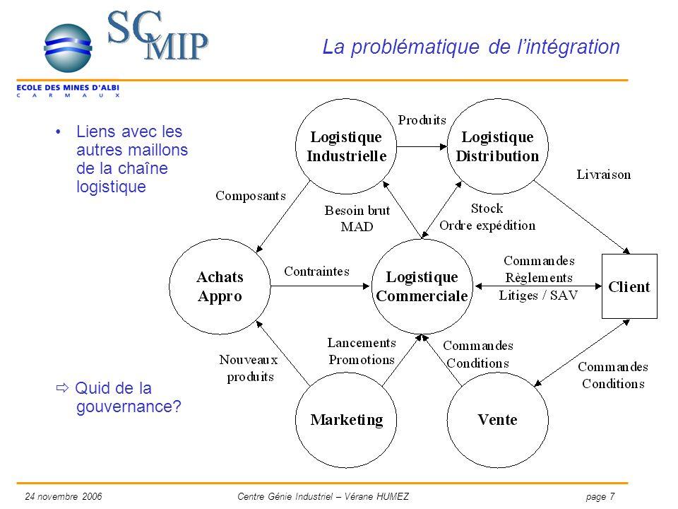 page 2824 novembre 2006Centre Génie Industriel – Vérane HUMEZ Bibliographie Lauré B., Lebascle JL.