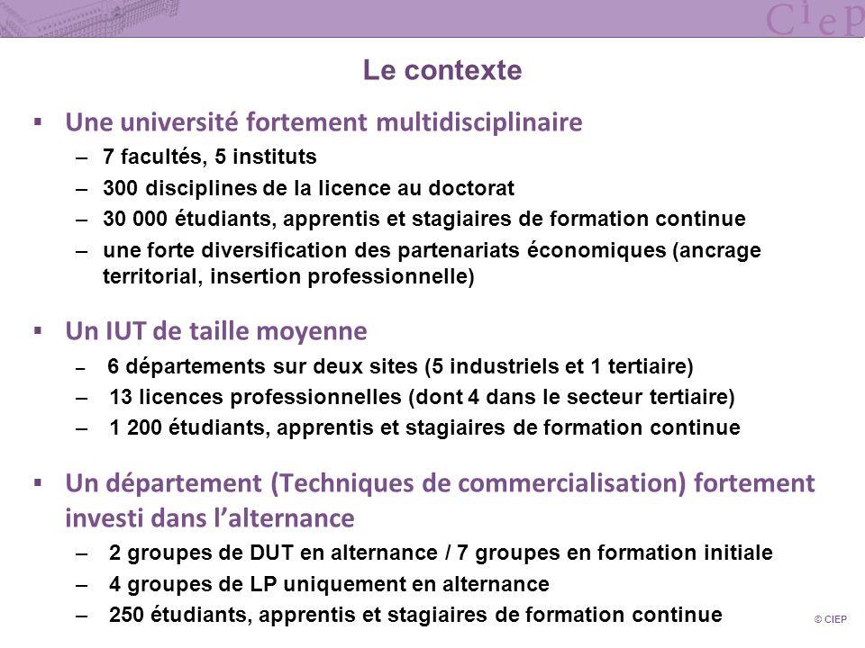 Le contexte Une université fortement multidisciplinaire –7 facultés, 5 instituts –300 disciplines de la licence au doctorat –30 000 étudiants, apprent