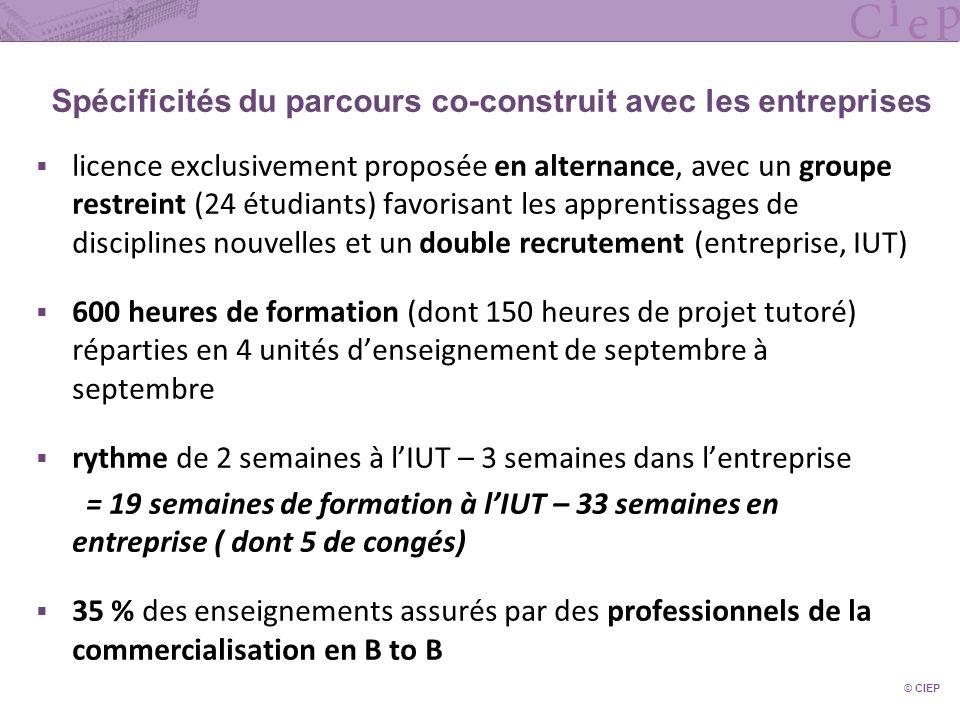 Spécificités du parcours co-construit avec les entreprises licence exclusivement proposée en alternance, avec un groupe restreint (24 étudiants) favor