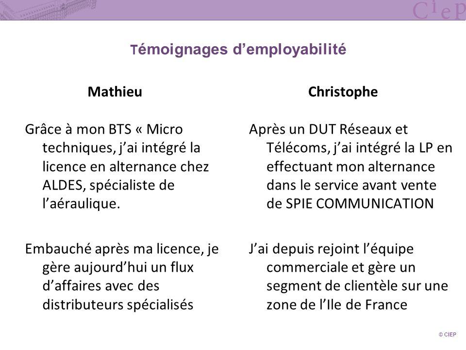 T émoignages demployabilité Mathieu Grâce à mon BTS « Micro techniques, jai intégré la licence en alternance chez ALDES, spécialiste de laéraulique. E